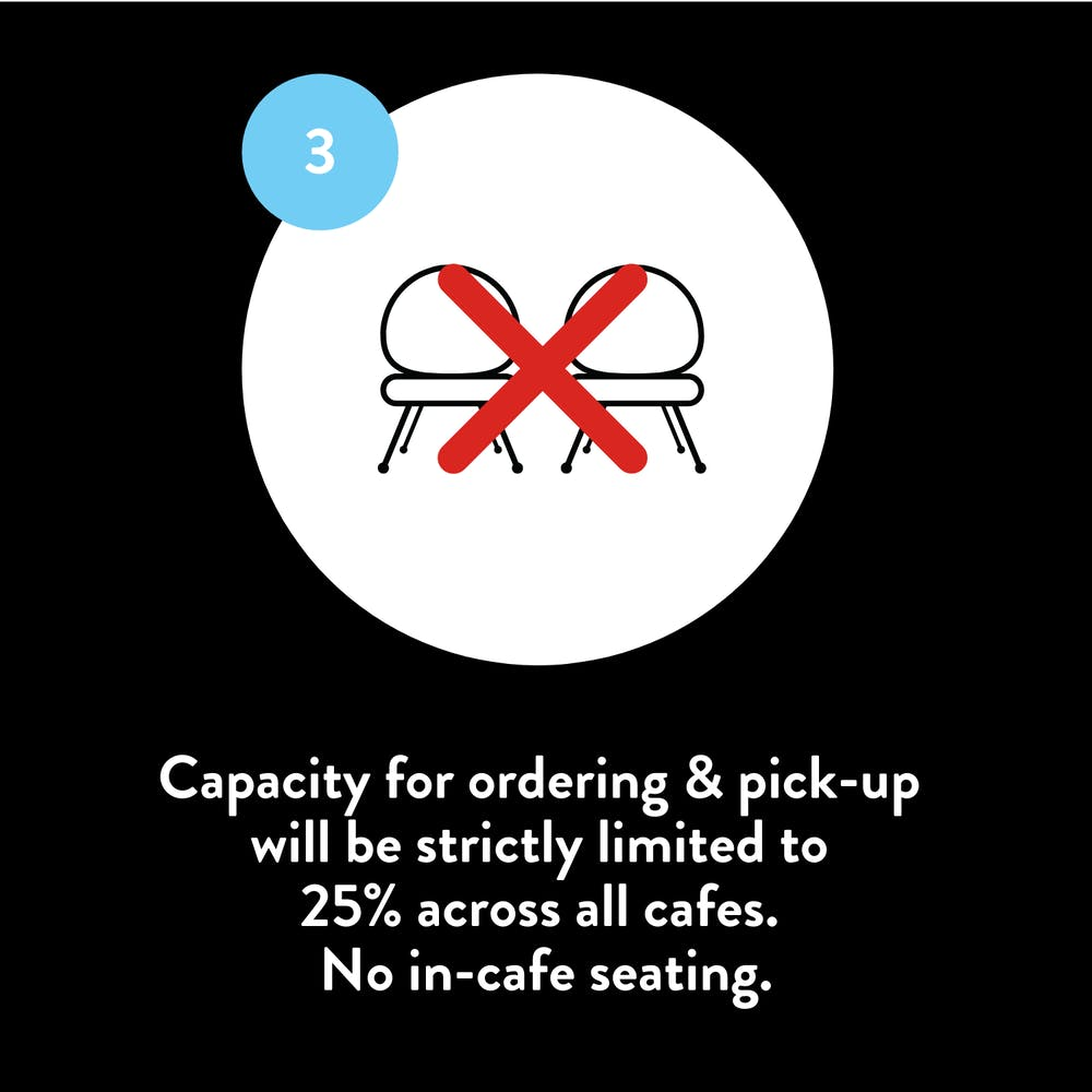 a graphic explaining that cafe capacity and pick up will be strictly limited to 25% across all cafes with no in-cafe seating available