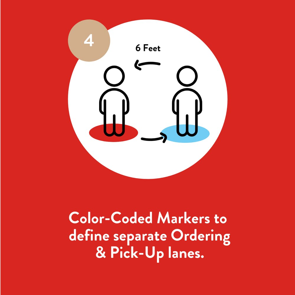 a graphic explaining that color-coded floor markers will define separate ordering and pick up lanes