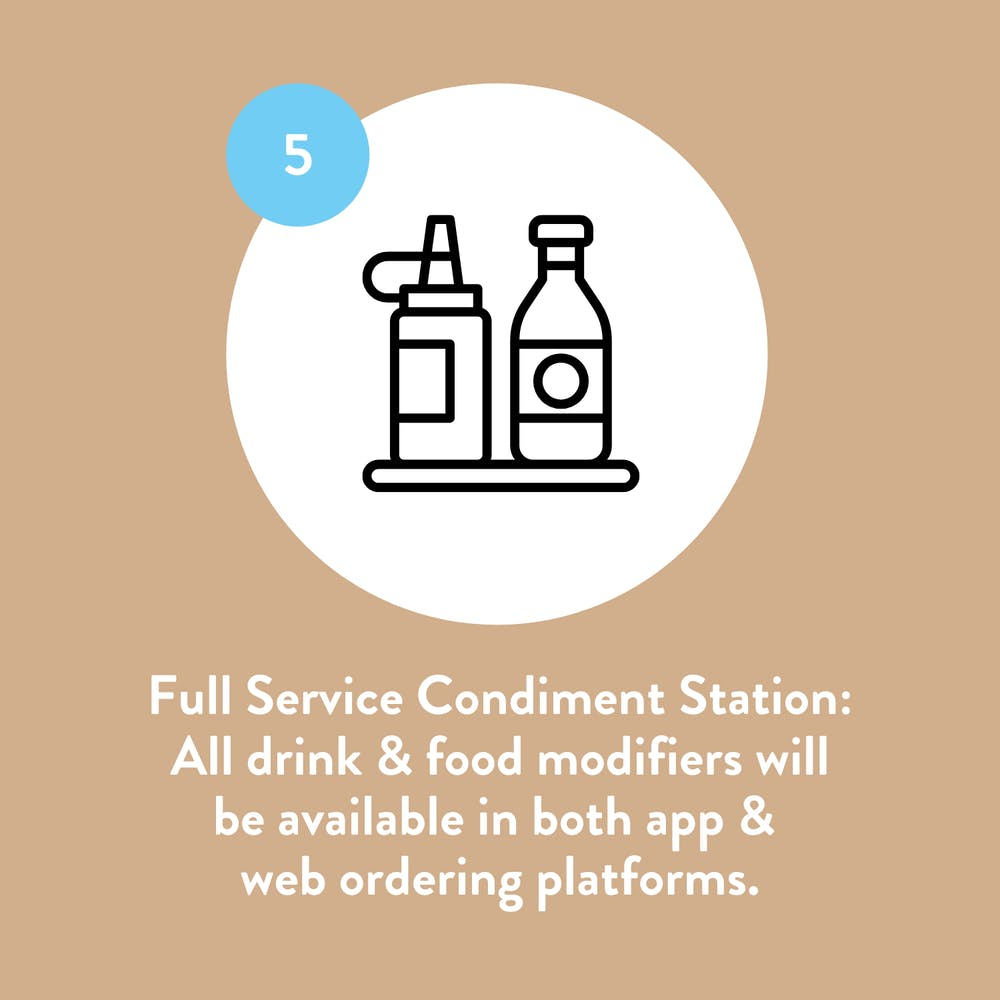 a graphic explaining that a full service condiment station will be provided where all drink and food modifiers will be available in both app and web ordering platforms