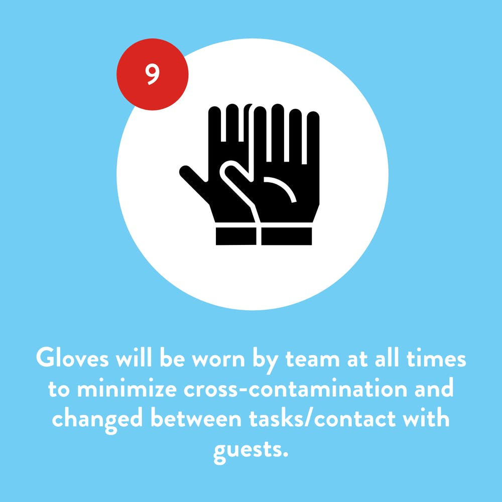 a graphic explaining that gloves will be worn by team members at all times to minimize cross-contamination and changed between tasks and contact with guests