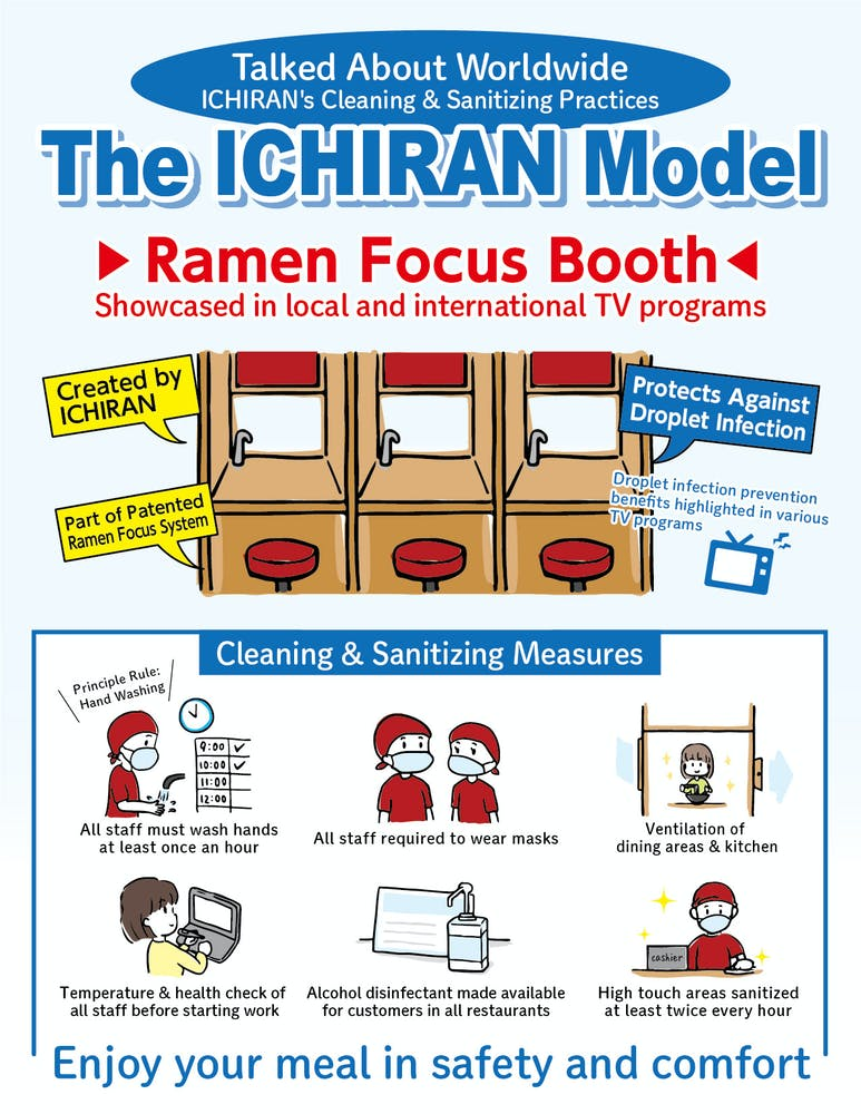 poster of ICHIRAN's cleaning and sanitizing measures taken in all restaurants worldwide (NYC not yet open)