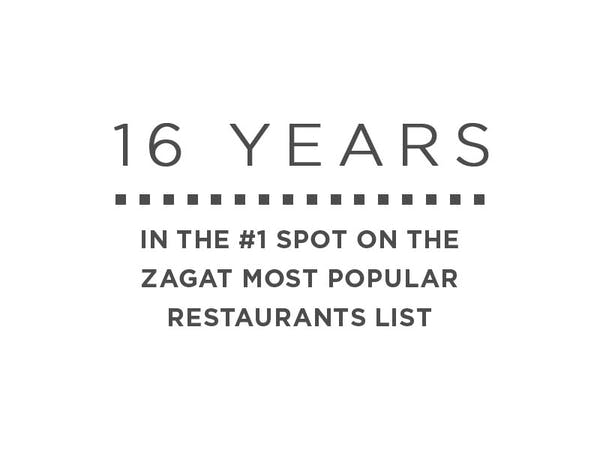16 Years in the #1 Spot on the Zagat Most Popular Restaurants List