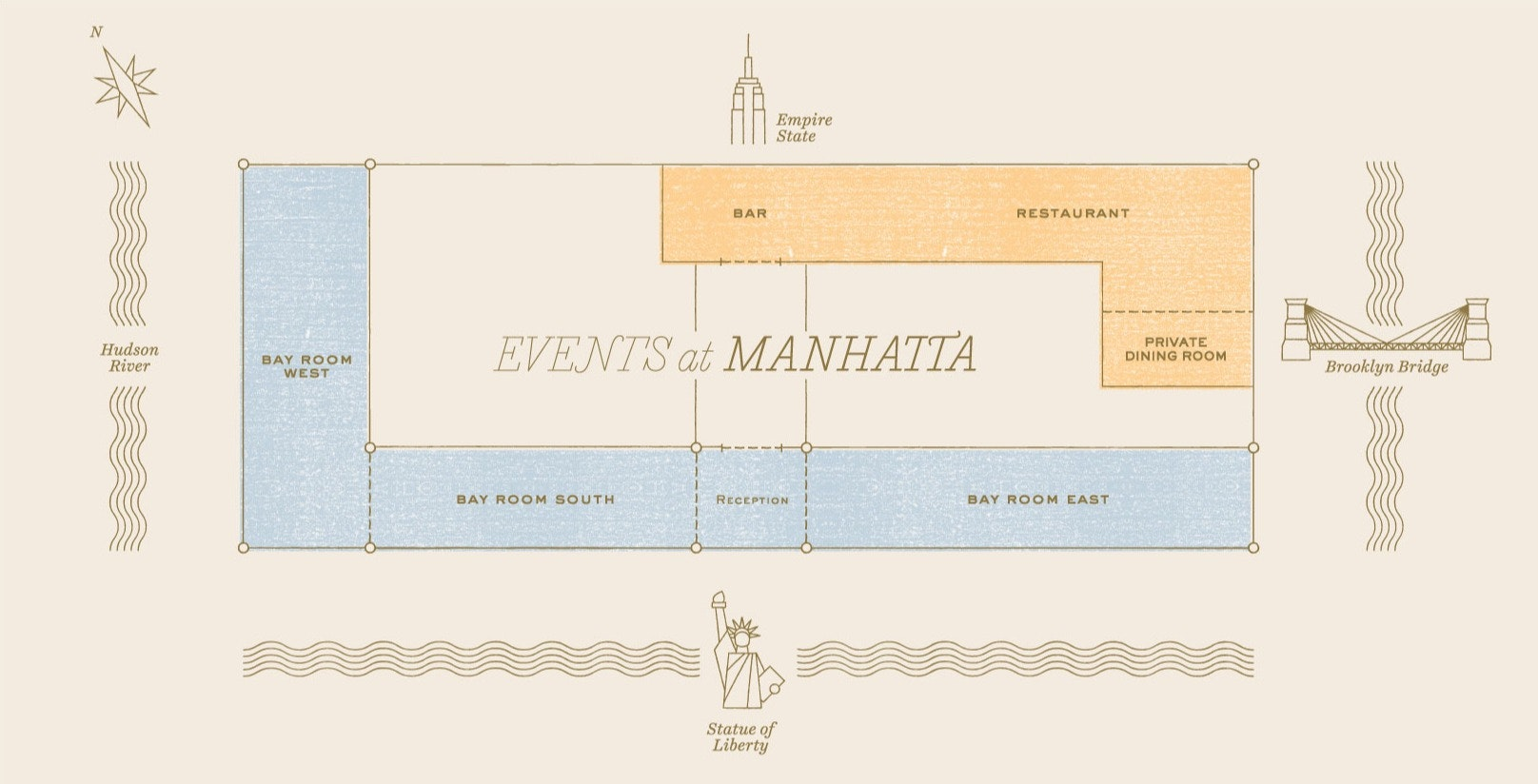 a layout of the Events at Manhatta space, including images of NYC landmarks around it