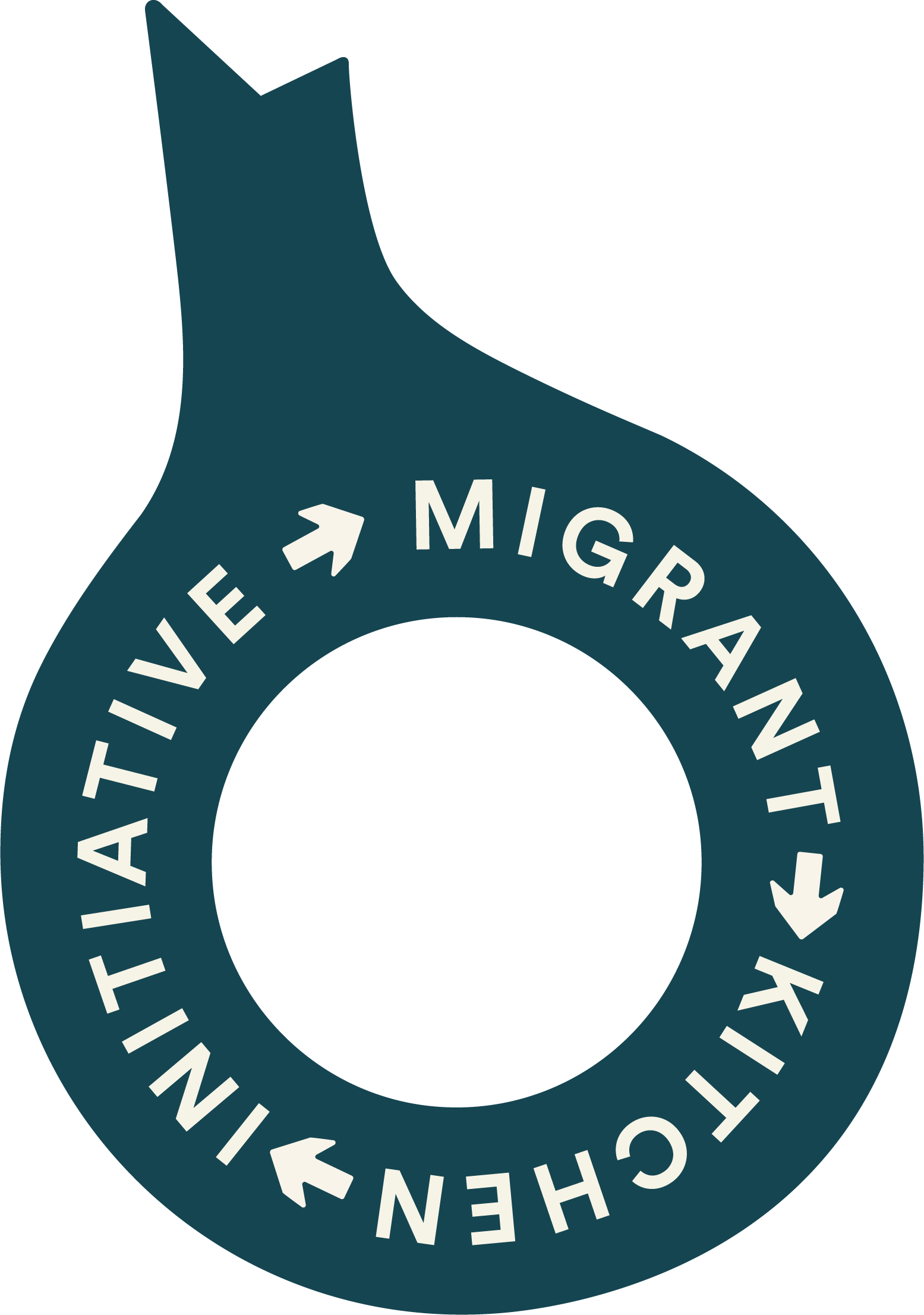 The Migrant Kitchen Initiative Home