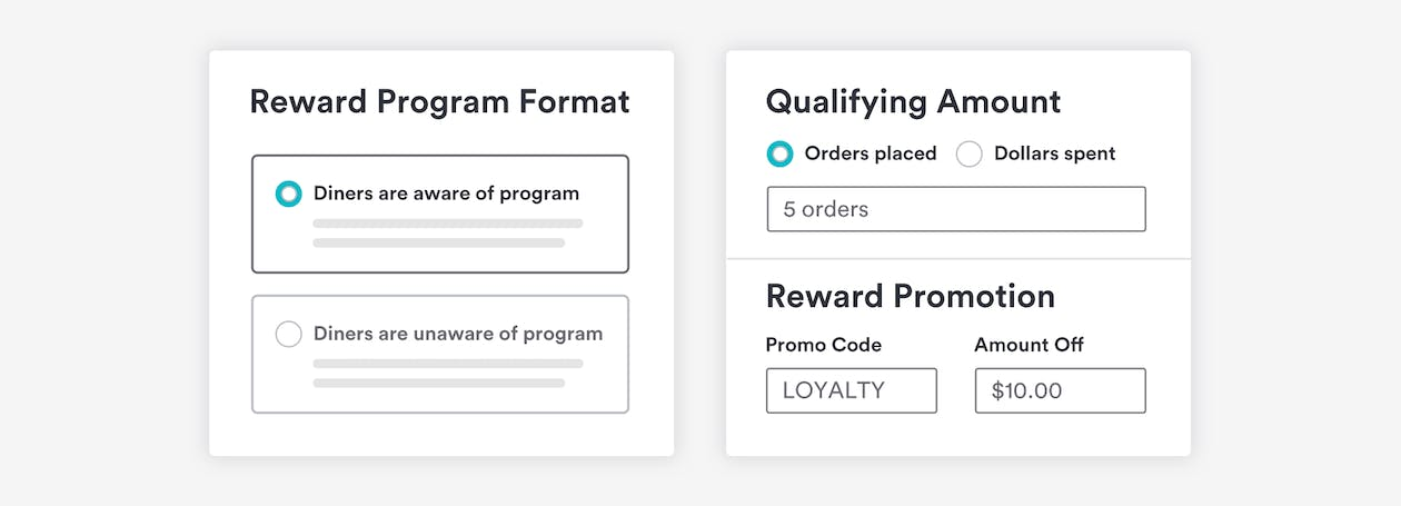 Graphics of the repeat rewards functionality