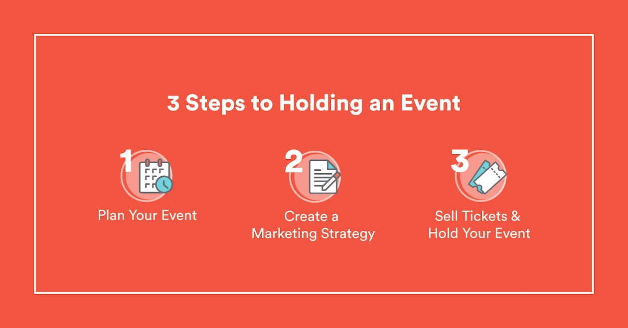 3 steps to holding an event graphic