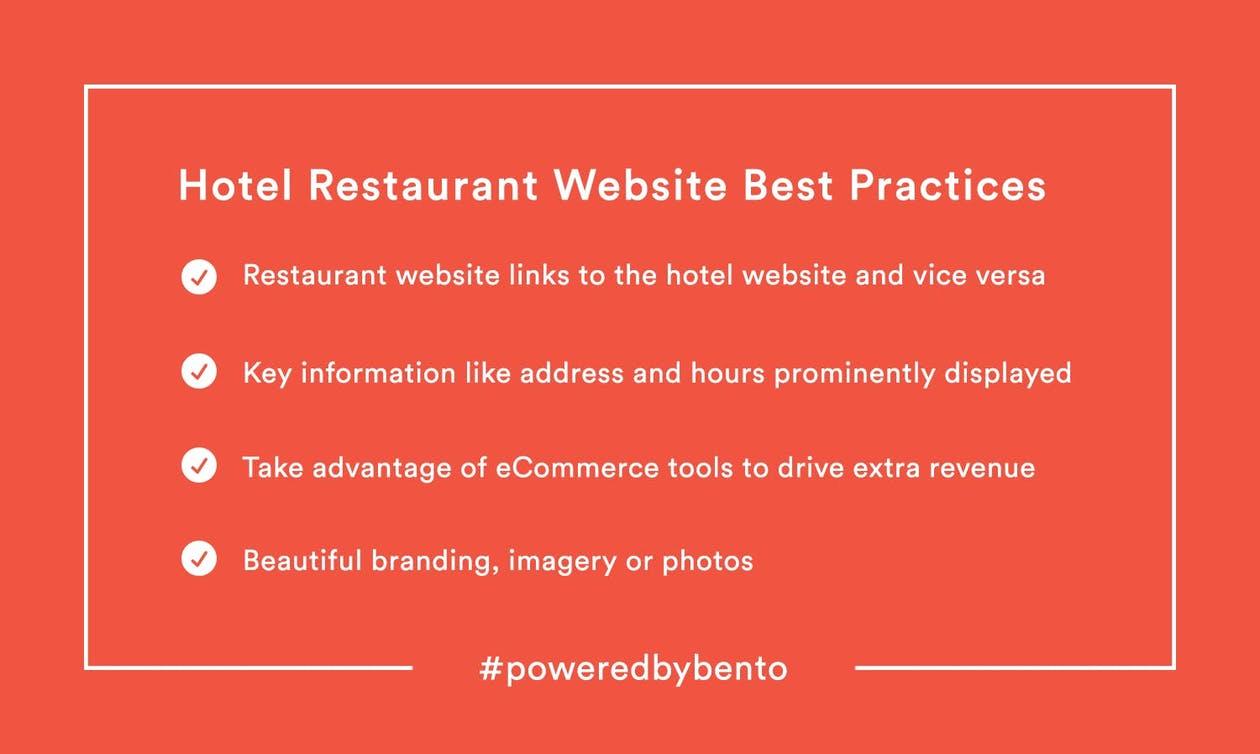 Graphic of restaurant website best practices.