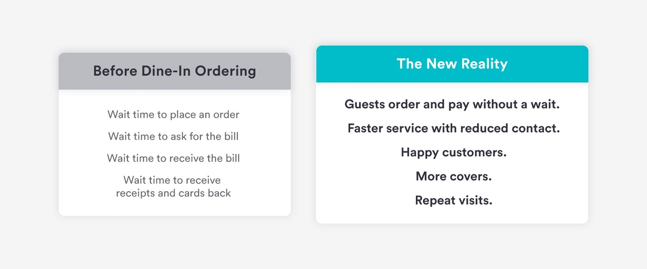 dine-in ordering by bentobox - before vs after