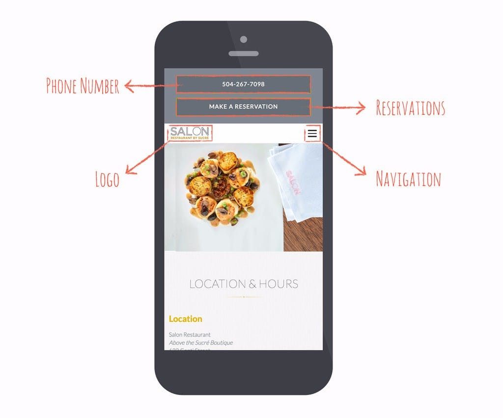 content mobile friendliness