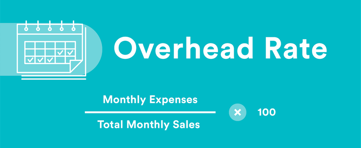 A graphic about Overhead Rates.