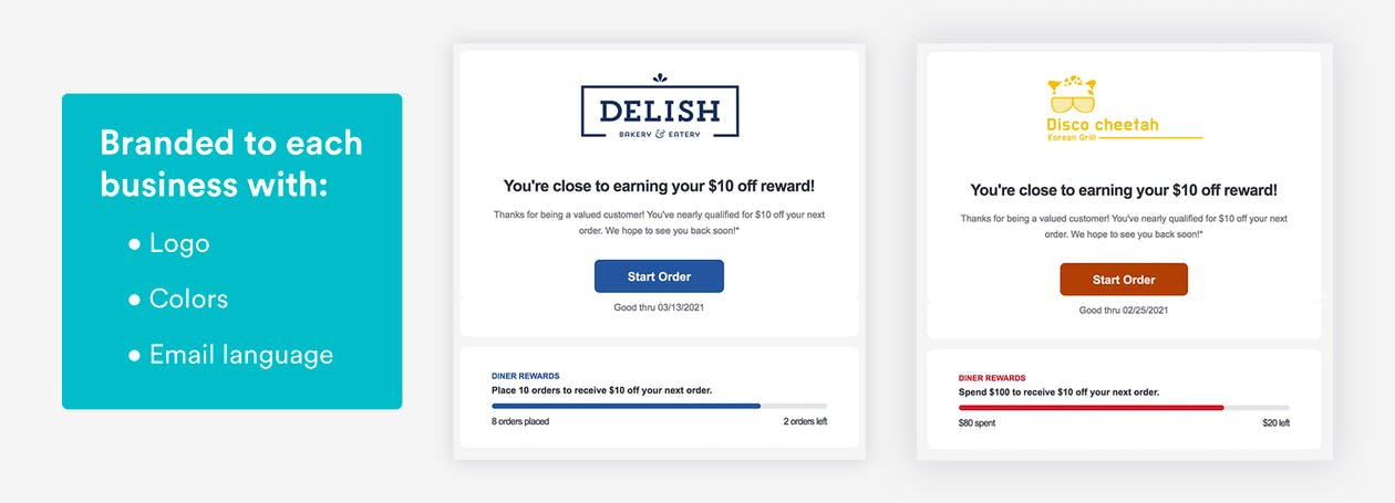 Examples of branded reward emails