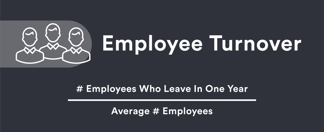 A graphic about Employee turnover rates