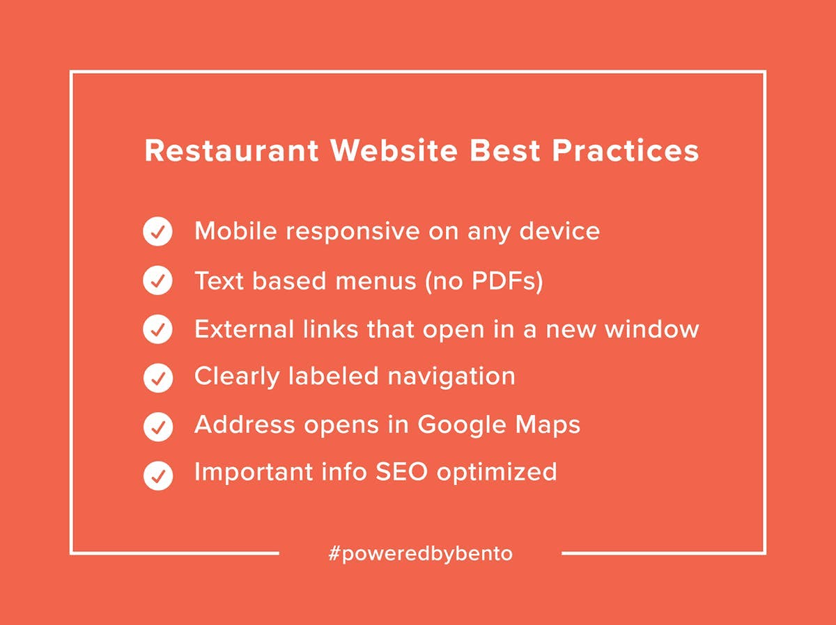 Restaurant Website Best Practices chart